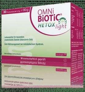 Studien mit OMNi-BiOTiC® HETOX light zeigen einen deutlichen Einfluss auf das Metabolische Syndrom – aus dem Darm heraus.